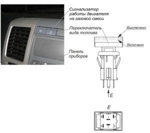 Переключатель вида топлива ГАЗель Next CNG 3.0.