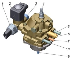 Газовое оборудование ГАЗель Next CNG 3.0. Правила техники безопасности.