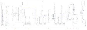 Схема соединений центрального переключателя света, габаритных и контурных фонарей, фонарей освещения номерного знака, указателя поворота КамАЗ-65111.