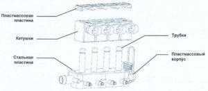 Обслуживание рампы форсунок OMVL.