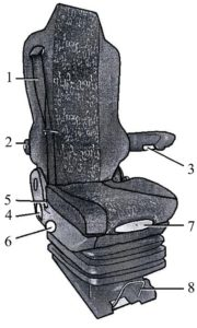Сиденья (регулирование) и ремни безопасности КамАЗ-5490.