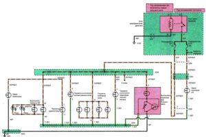 Схема подключения приборной панели Chance/Sens.