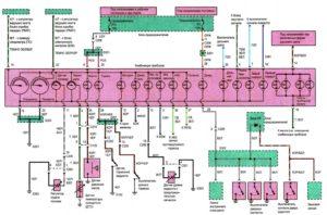Схема подключения комбинации приборов Chance/Sens.