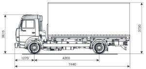 КамАЗ-4308, 43114, 43118, 43253, 4326, 65117. Технические характеристики.