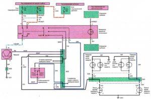 Схема подключения указателей поворота и аварийной сигнализации Chance/Sens.