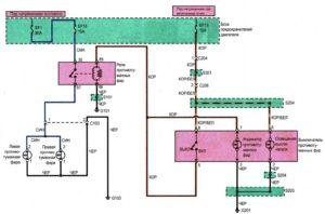 Схема подключения противотуманных фар Chance/Sens.