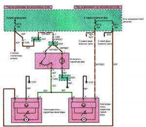 Схема подключения корректора фар Chance/Sens.