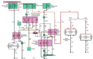 Схема подключения противотуманных огней Chance/Sens.