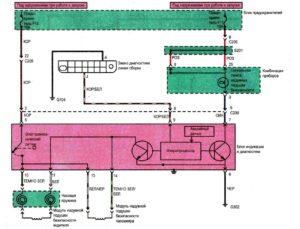 Схема подключения подушек безопасности Chance/Sens.