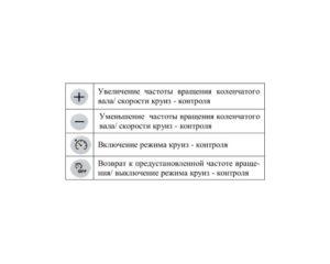 Пуск и останов двигателя, регулирование холостых оборотов, режим «Круиз - контроль» КамАЗ-5490.