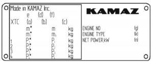 Идентификационные номера и схема пломбирования КамАЗ-5490.