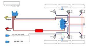 Wabco EBS D для прицепов. Описание системы.