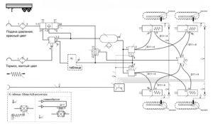 Компоненты пневматических тормозных систем Wabco для прицепов в соответствии с 71/320/EWG (2007 год).