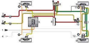 Wabco Trailer EBS Е (2012 год). Описание системы.