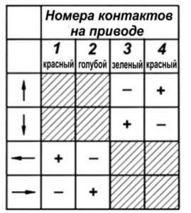 Наружные зеркала заднего вида ГАЗель Next 4.6т.
