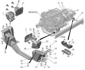 Демонтаж и подвеска двигателя ГАЗель Next 4.6т.