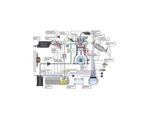 Диагностика электронных систем впрыска топлива.