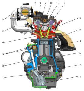 Описание двигателей ЗМЗ–409051.10 и ЗМЗ–409052.10 («ZMZ PRO»).