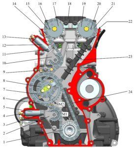 Газораспределительный механизм ЗМЗ–409051.10 и ЗМЗ–409052.10 («ZMZ PRO»).