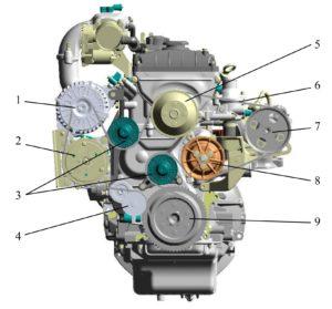 Система охлаждения двигателей ЗМЗ–409051.10 и ЗМЗ–409052.10 («ZMZ PRO»).