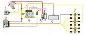 Схема системы запуска двигателя, выключателя (замка) зажигания Рено Дастер 2017 год.