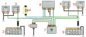 Схема подключения указателей поворота и аварийной сигнализации Рено Дастер 2017 год.