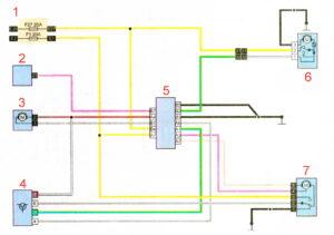 Схема подключения стеклоочистителей и стеклоомывателей Рено Дастер 2017 год.