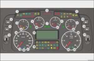 Сигнализаторы и монитор щитка приборов МАЗ 5340M4, 5550M4, 6312М4 (Mercedes, Евро-6).