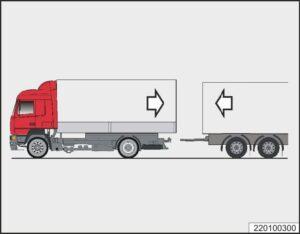 Эксплуатация транспортного средства с прицепом МАЗ 5340M4, 5550M4, 6312М4 (Mercedes, Евро-6).