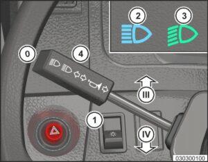 Панель приборов и органы управления МАЗ 5340M4, 5550M4, 6312М4 (Mercedes, Евро-6).
