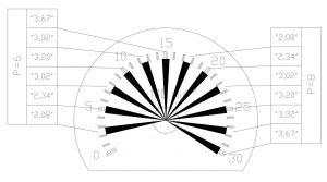 Инструкция по установке и настройке щитка приборов ЩП-8096 МАЗ.